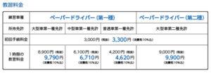 千葉県自動車練習所 料金表