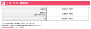 鷹ノ台ドライビングスクール 料金表